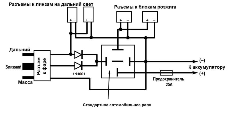 6620769 shema xenon lens 800x400 - Установка билинз в фары своими руками